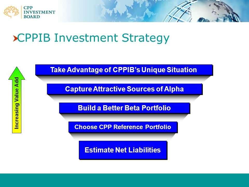 CPPIB Investment Strategy