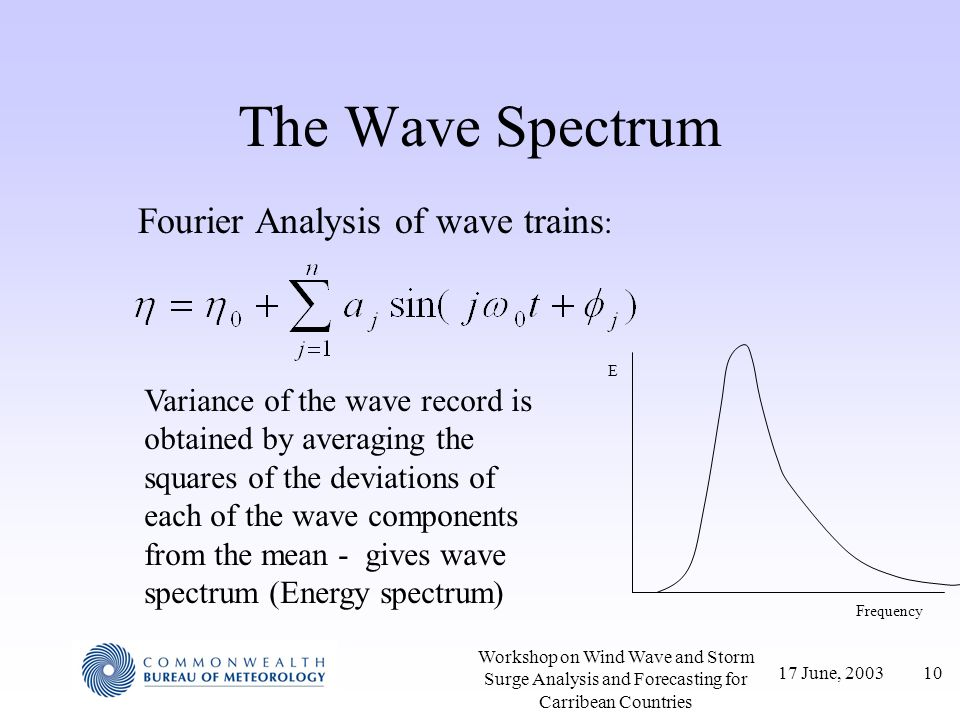 The Wave Spectrum Fourier Analysis of wave trains: