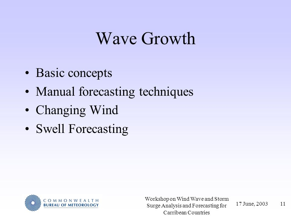 Wave Growth Basic concepts Manual forecasting techniques Changing Wind