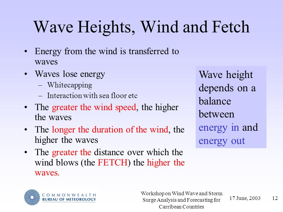 Wave Heights, Wind and Fetch