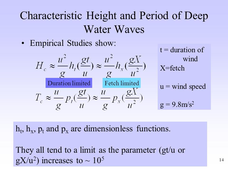 Characteristic Height and Period of Deep Water Waves