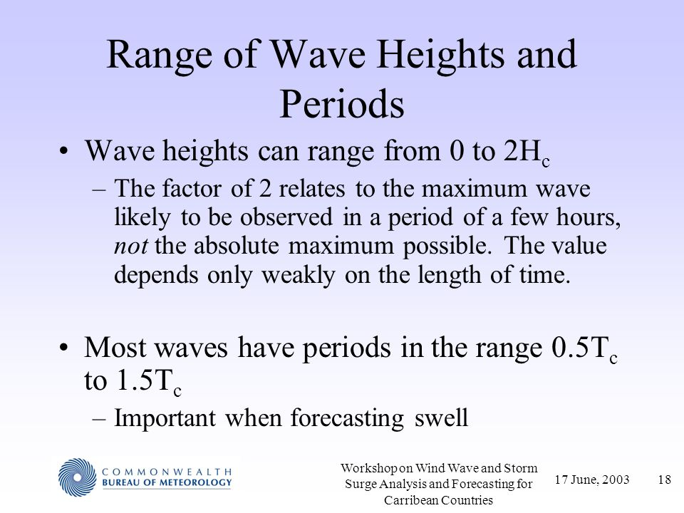 Range of Wave Heights and Periods