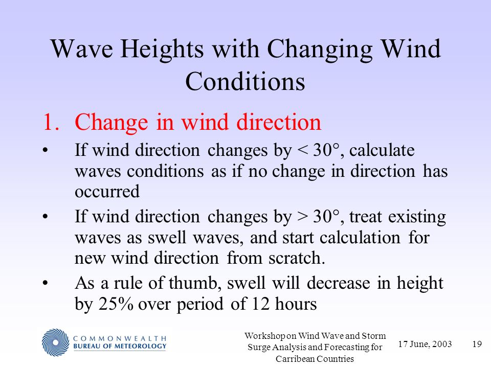 Wave Heights with Changing Wind Conditions
