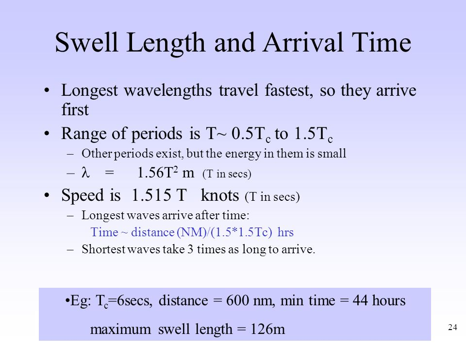 Swell Length and Arrival Time