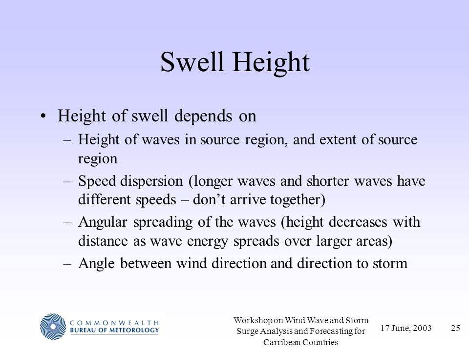 Swell Height Height of swell depends on