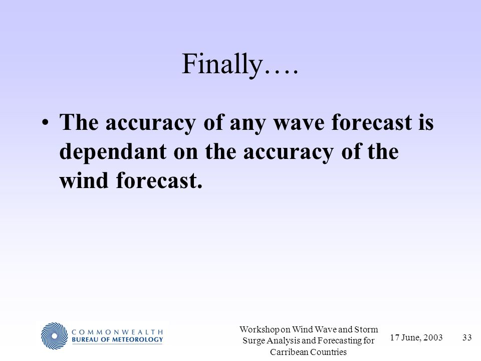 Finally…. The accuracy of any wave forecast is dependant on the accuracy of the wind forecast.