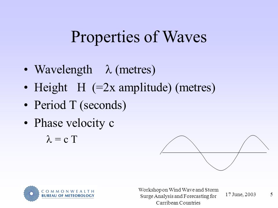 Properties of Waves Wavelength  (metres)
