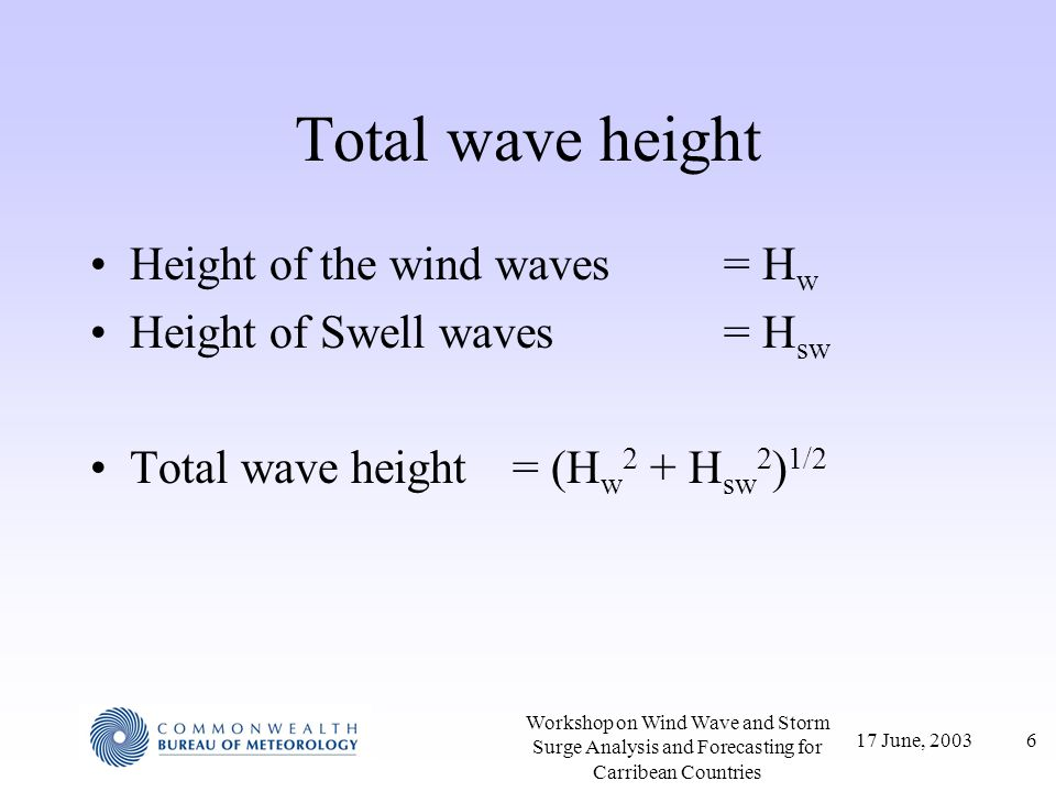 Total wave height Height of the wind waves = Hw