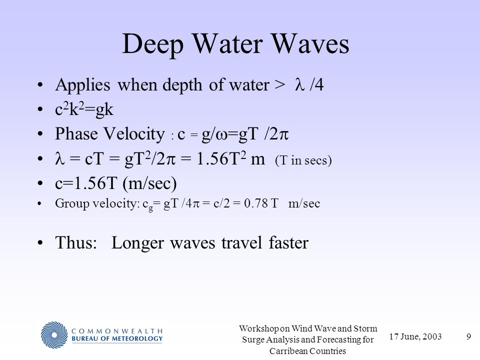 Deep Water Waves Applies when depth of water >  /4 c2k2=gk
