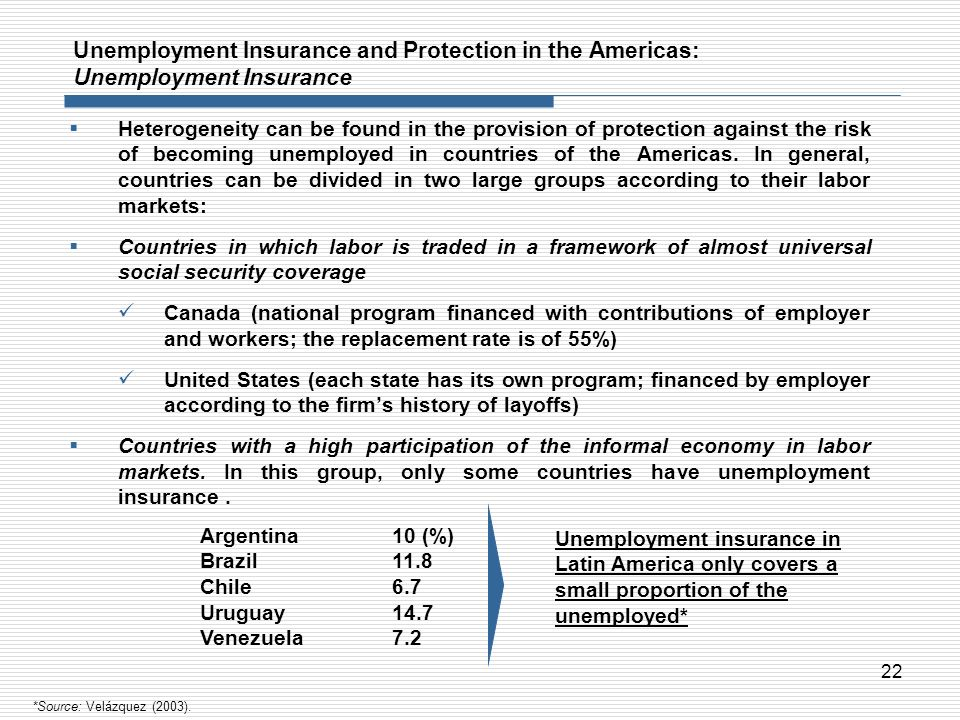 Unemployment Insurance and Protection in the Americas: Unemployment Insurance