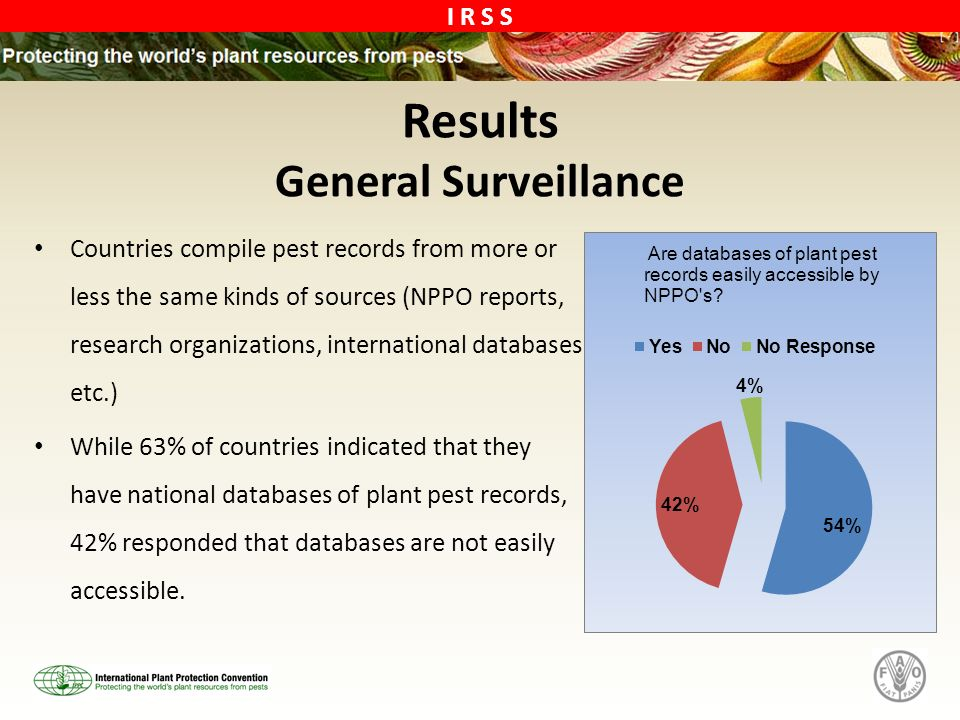 Results General Surveillance