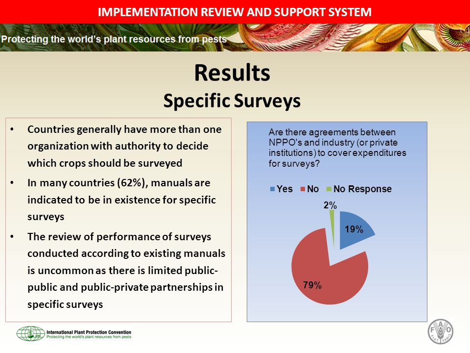Results Specific Surveys