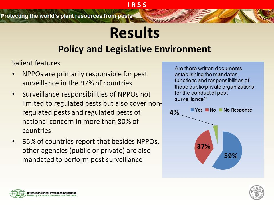 Results Policy and Legislative Environment