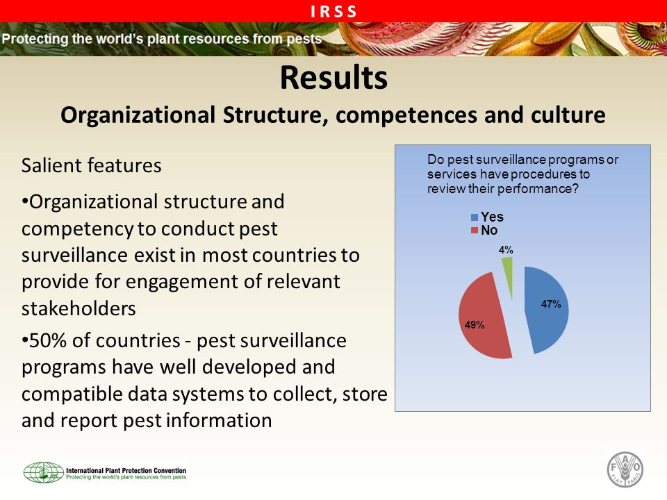 Results Organizational Structure, competences and culture
