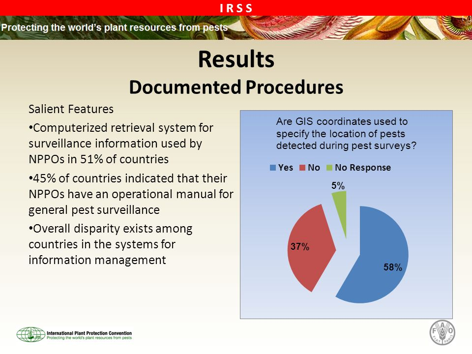Results Documented Procedures