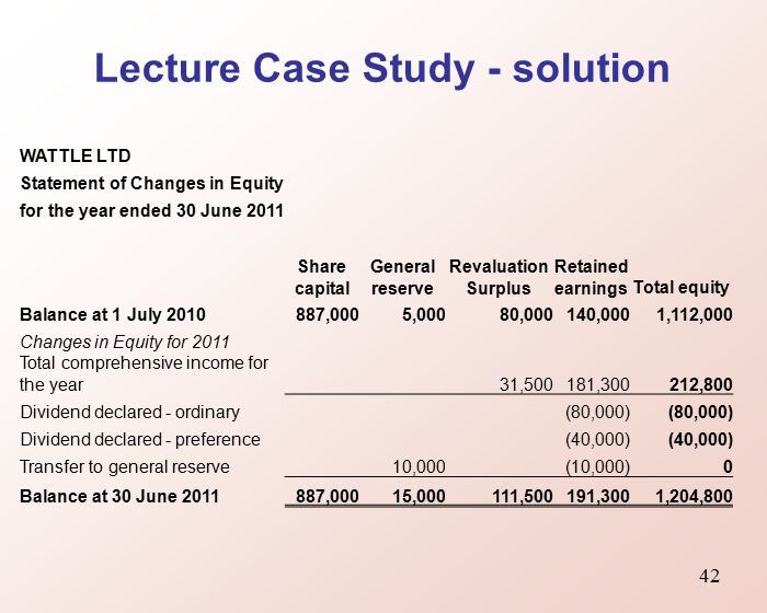 Case 11 6 lessee ltd solution