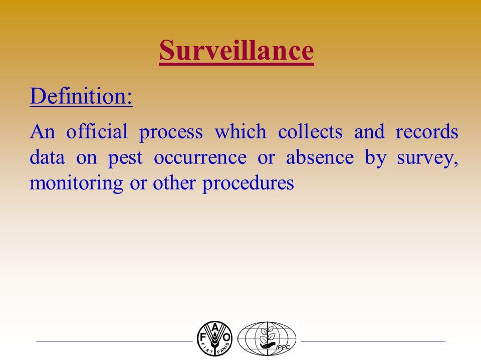 Surveillance Definition:
