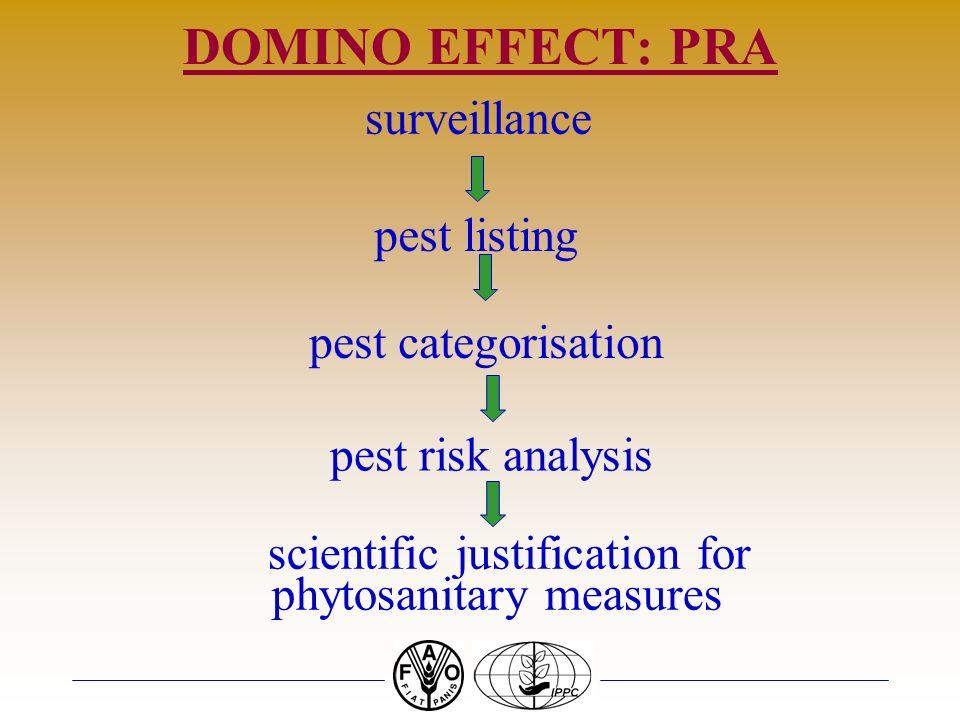 DOMINO EFFECT: PRA surveillance pest listing pest categorisation