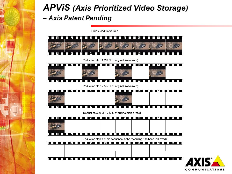 8 APViS (Axis Prioritized Video Storage) U2013 Axis Patent Pending