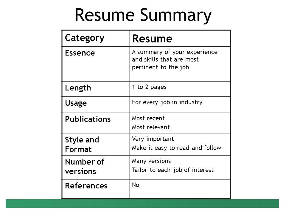30 resume summary resume category essence length usage publications