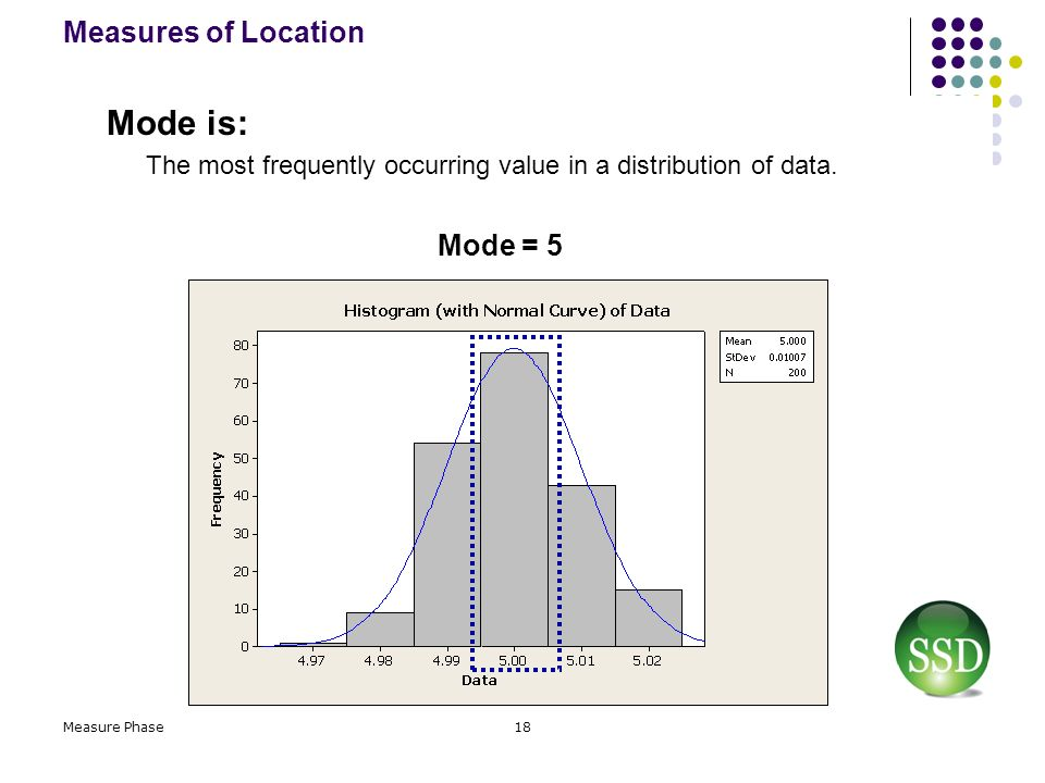 Mode is: Measures of Location Mode = 5