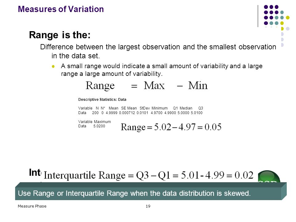 Interquartile Range is the: