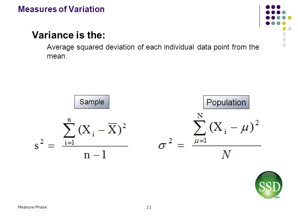 Variance is the: Measures of Variation Population