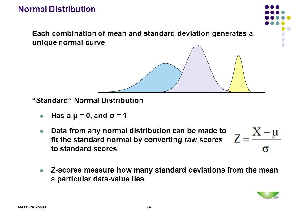 Normal Distribution Each combination of mean and standard deviation generates a unique normal curve.