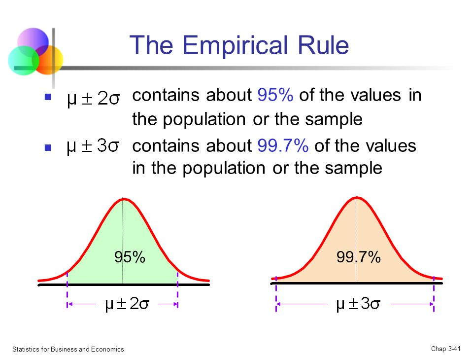 Theory of Probability Statistics for Business and Economics ppt – Empirical Rule Worksheet