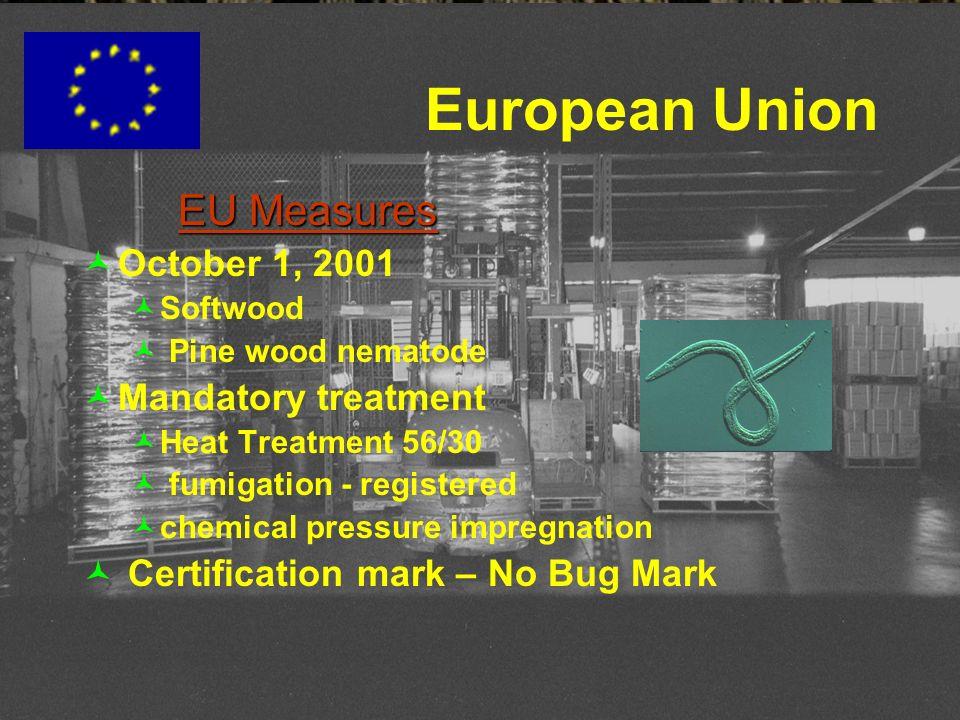 European Union EU Measures October 1, 2001 Mandatory treatment