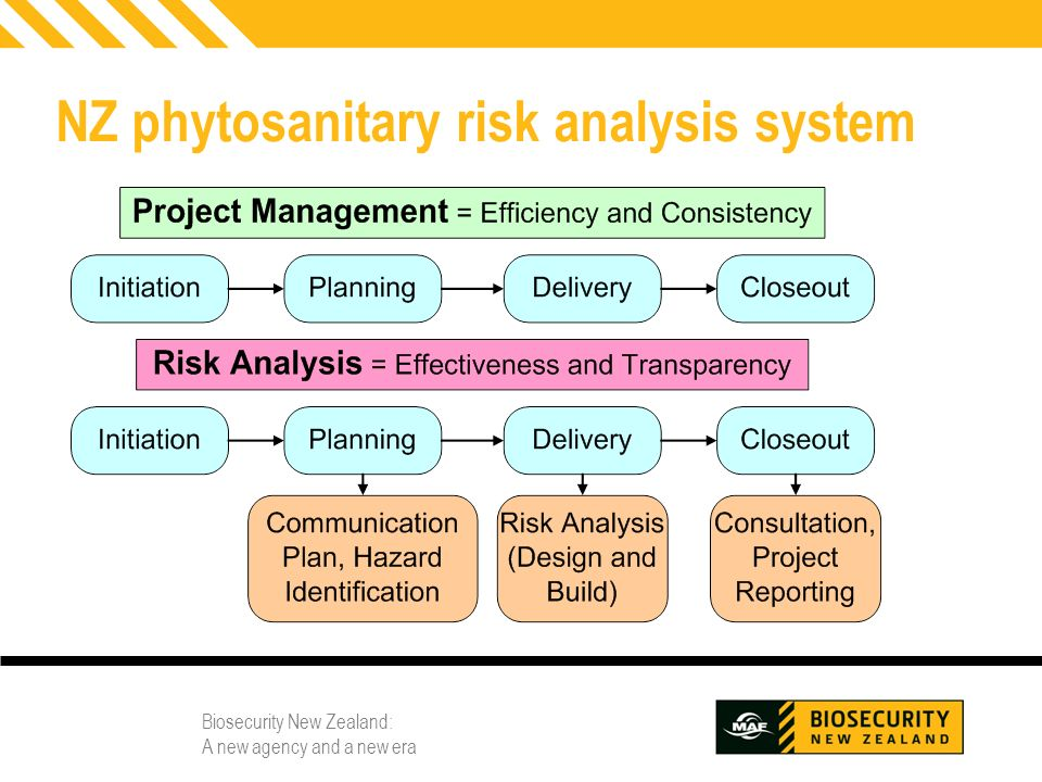 NZ phytosanitary risk analysis system
