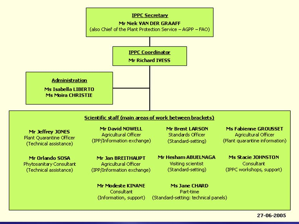 This is the current IPPC structure.