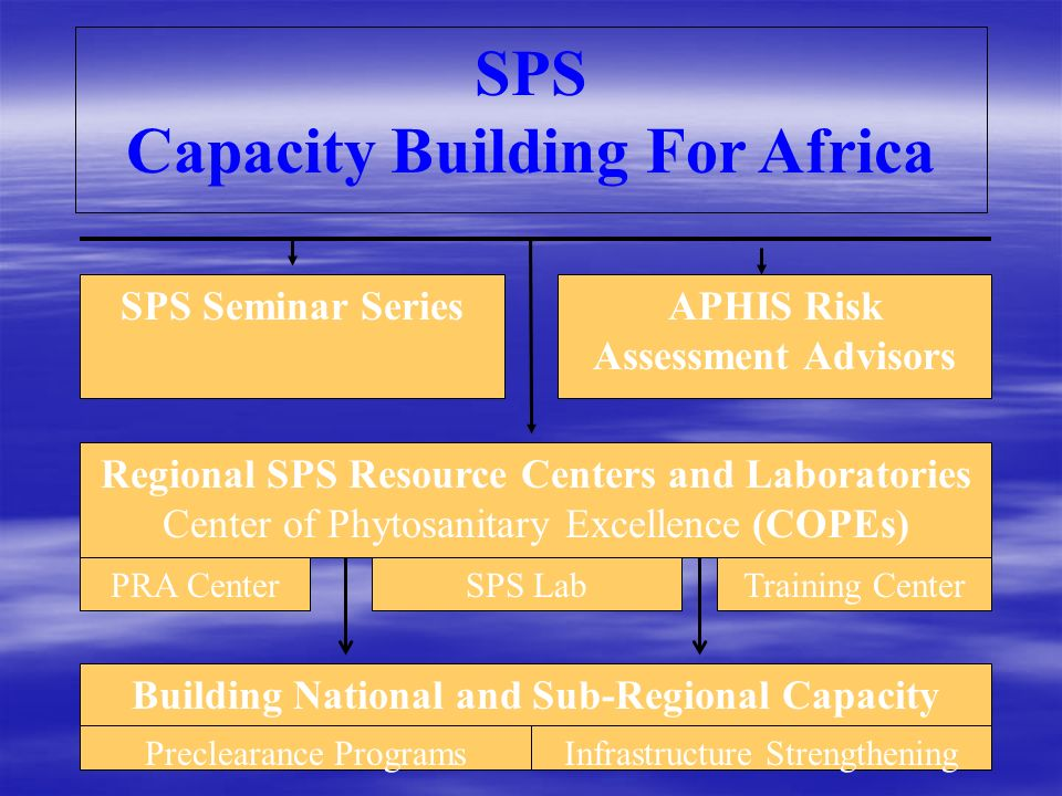 SPS Capacity Building For Africa