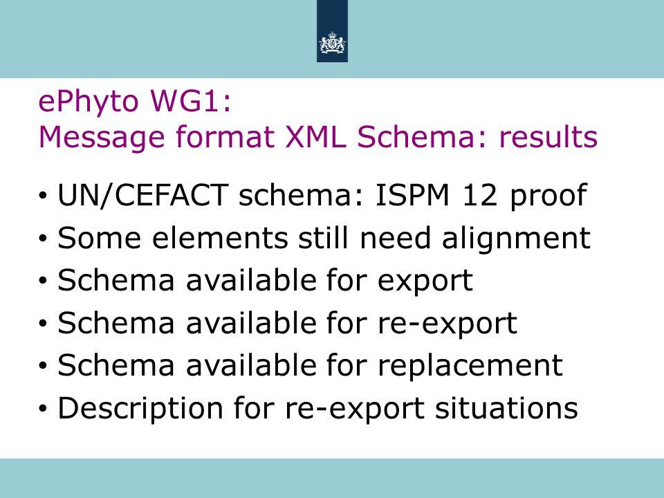 ePhyto WG1: Message format XML Schema: results