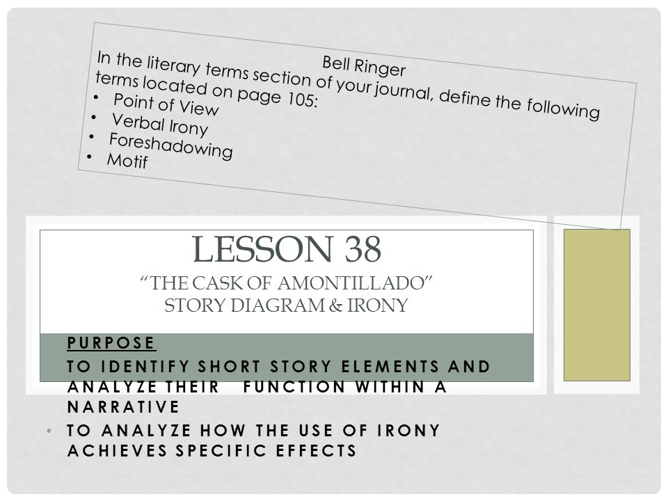 Lesson 38 The Cask Of Amontillado Story Diagram Irony Ppt