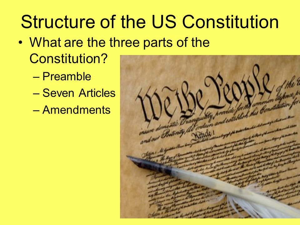 Constitution of the United States - Preamble, Articles & Summary