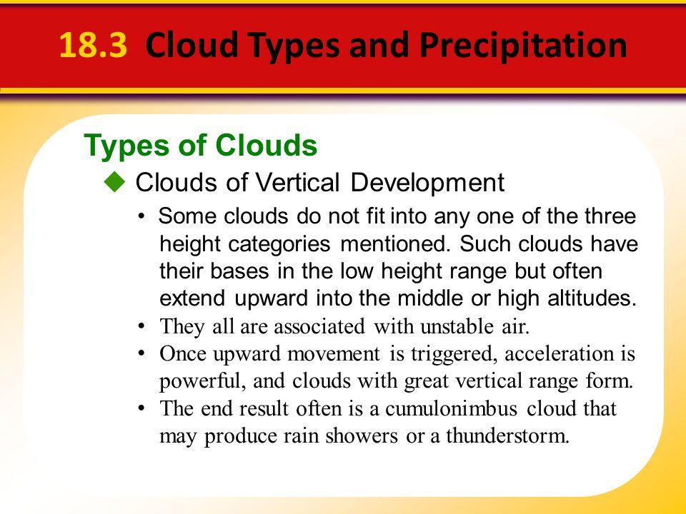 Chapter 18 – Moisture, Precipitation, & Clouds - ppt video online ...