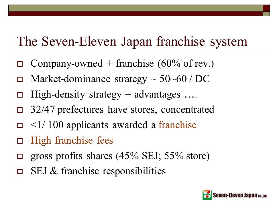 IE      SS     Case     fy      fq      fv       Case Study       Slideshare   pages    Downsizing
