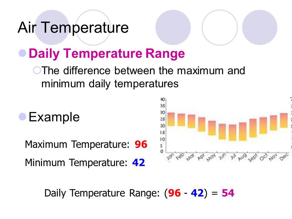 Thanks to martha remos ppt download - Temperature minimum maison ...