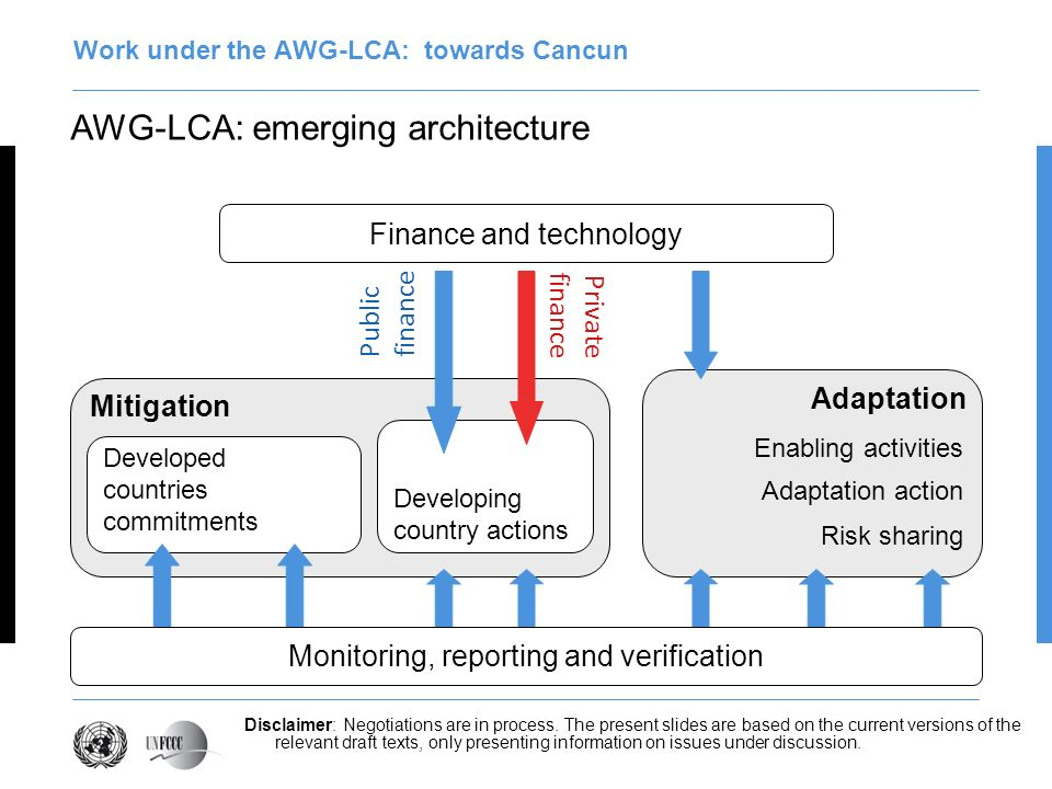 Work under the AWG-LCA: towards Cancun