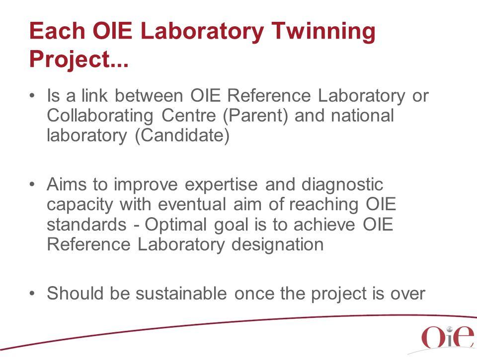 Each OIE Laboratory Twinning Project...