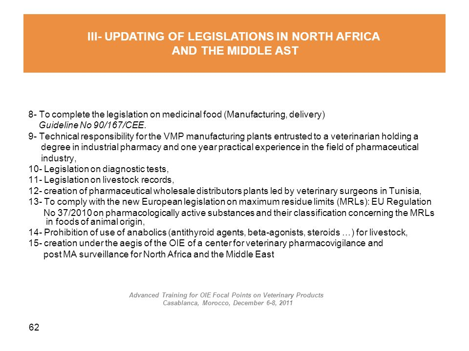 III- UPDATING OF LEGISLATIONS IN NORTH AFRICA AND THE MIDDLE AST