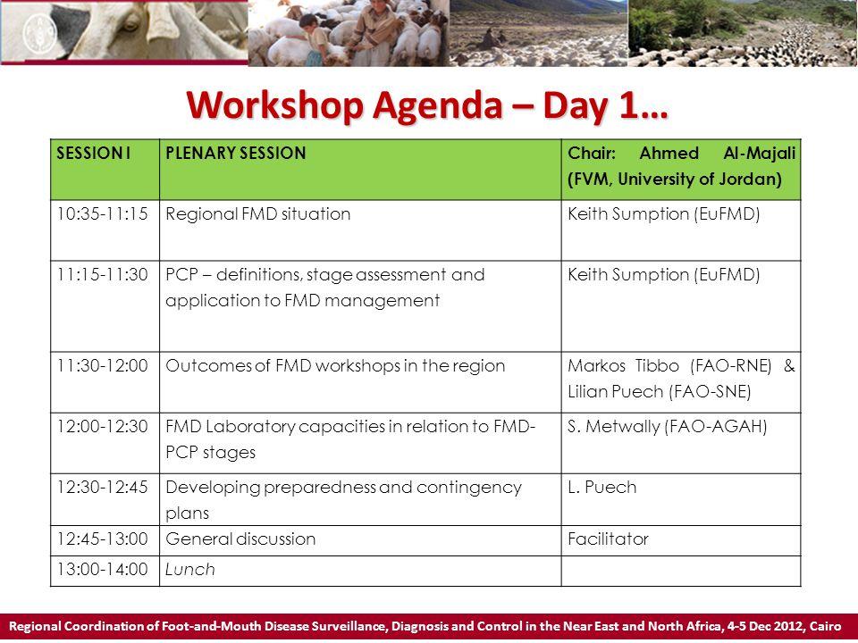 Workshop Agenda – Day 1… SESSION I PLENARY SESSION