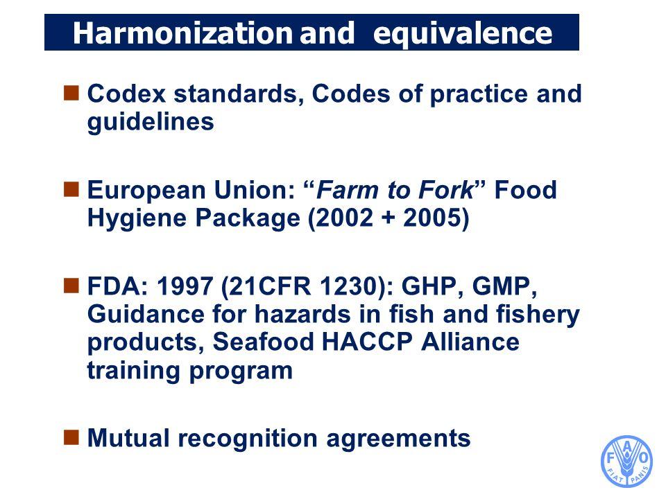 Harmonization and equivalence