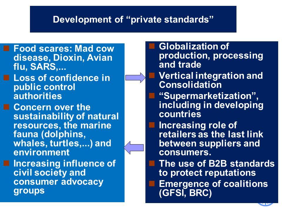 Development of private standards