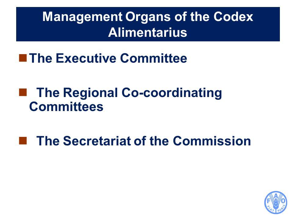 Management Organs of the Codex Alimentarius