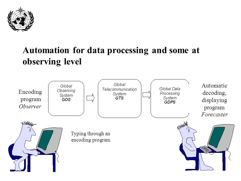 Automation for data processing and some at observing level