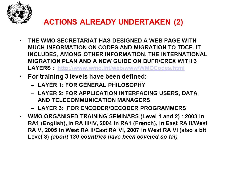 ACTIONS ALREADY UNDERTAKEN (2)
