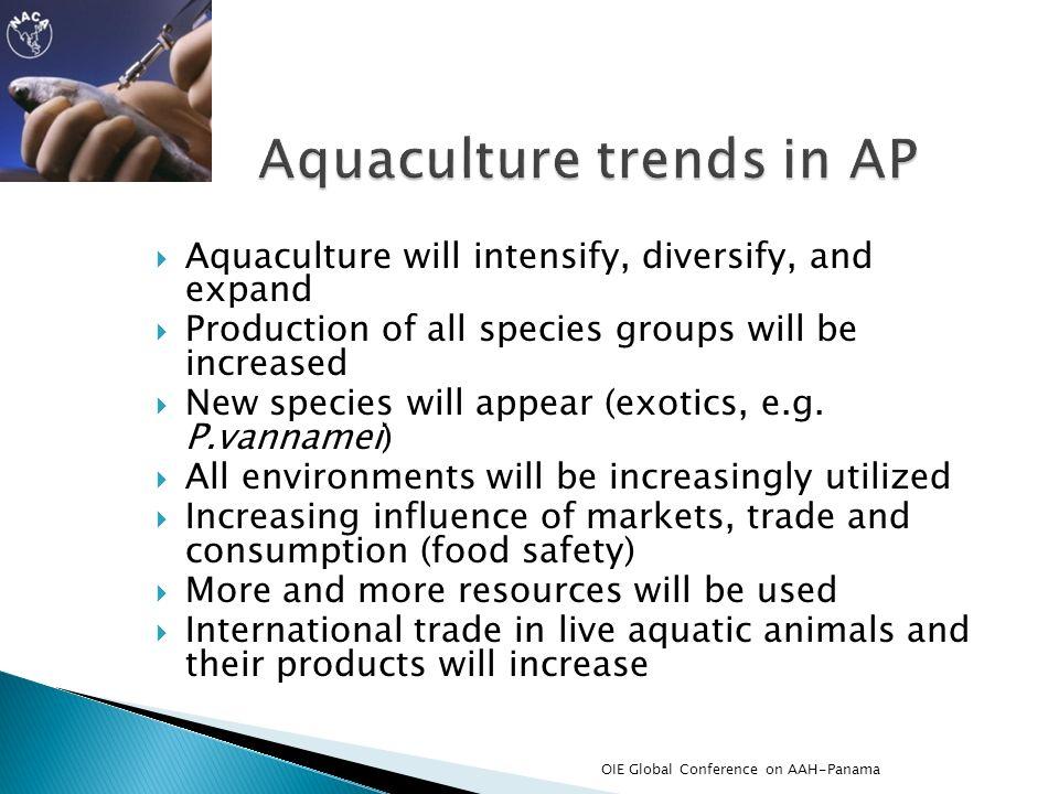 Aquaculture trends in AP