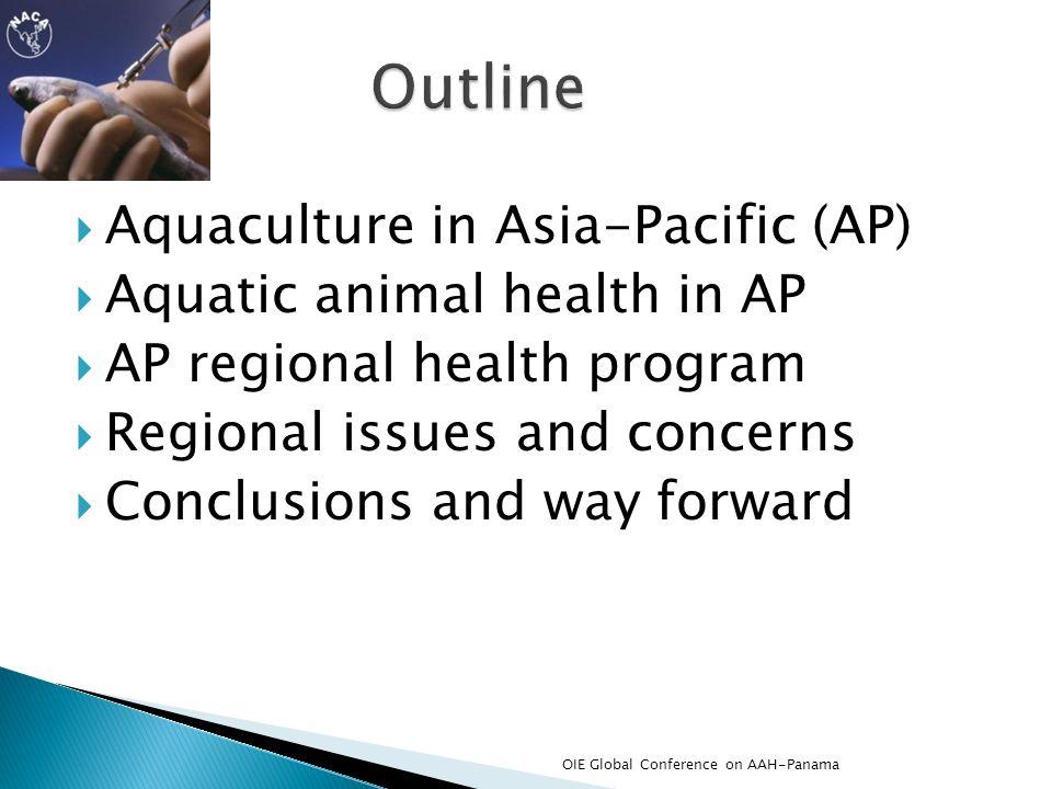 Outline Aquaculture in Asia-Pacific (AP) Aquatic animal health in AP